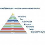 Öyrənmə piramidası
